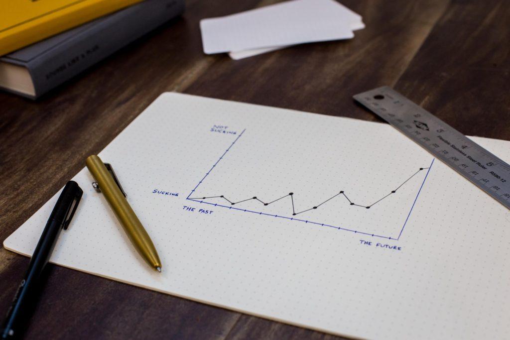 Las ventajas del asesoramiento financiero para las empresas